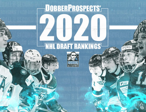 DobberProspects' Scouting Team 2020 Draft Rankings